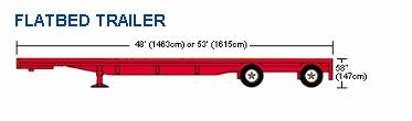flatbed-trailer