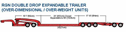 rgn-double-drop-expandable-trailer