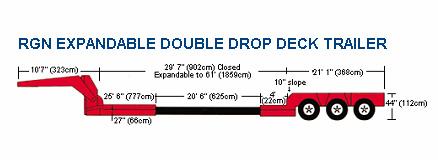 rgn-expandable-double-drop-deck-trailer