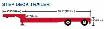 step-deck-trailer